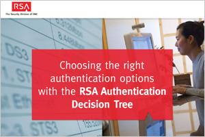 Solution d' authentification pour entreprise